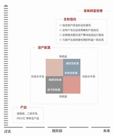中天嘉华获投中最具竞争力财富管理机构奖高清图片