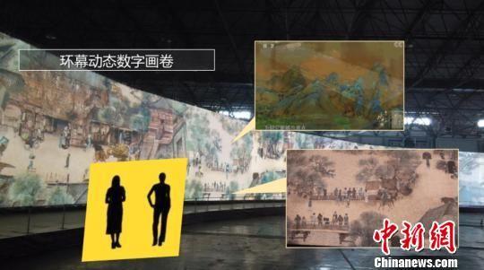 图为康熙饮马驿站内所展示的动态画卷。 周夏莹 摄