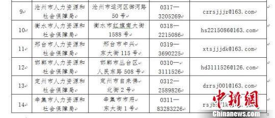 河北省公开监督方式 李茜 摄