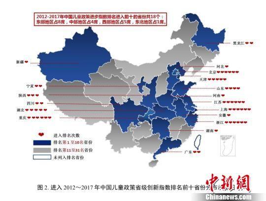 《中国儿童政策省级创新指数报告2018》在京发布。北京师范大学中国公益研究院供图