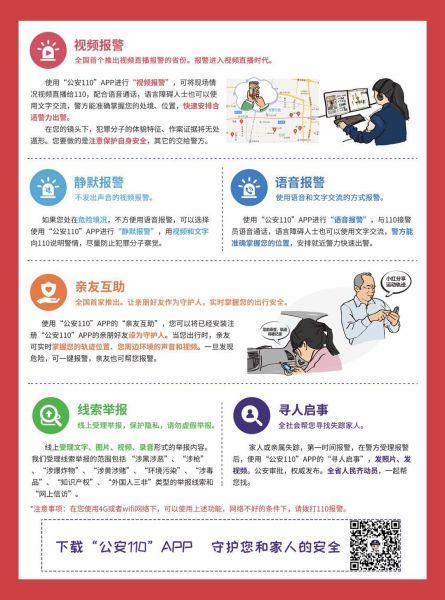 """1月8日,河北省公安机关一体化报警调度系统""""公安110""""APP在全省范围内正式上线。图为使用说明。河北省公安厅供图"""