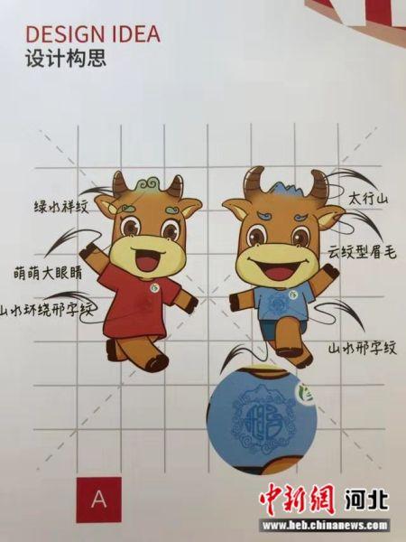 """第三届(邢台)园博会吉祥物""""牛牛""""和""""襄襄""""构思图。 张鹏翔 摄"""