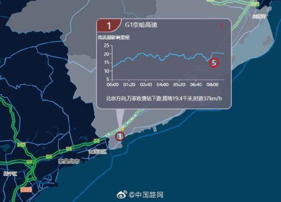 图为部分车流量较大的路段