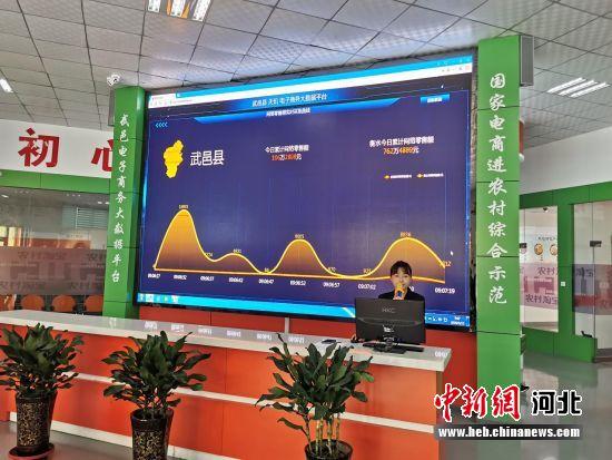 武邑县电商大厦大厅内的天玑电子商务大数据商务平台。 王鹏 摄