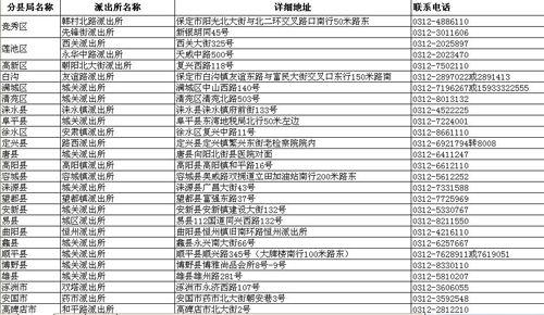保定27个试点蒋开通居民身份证省内异地报名