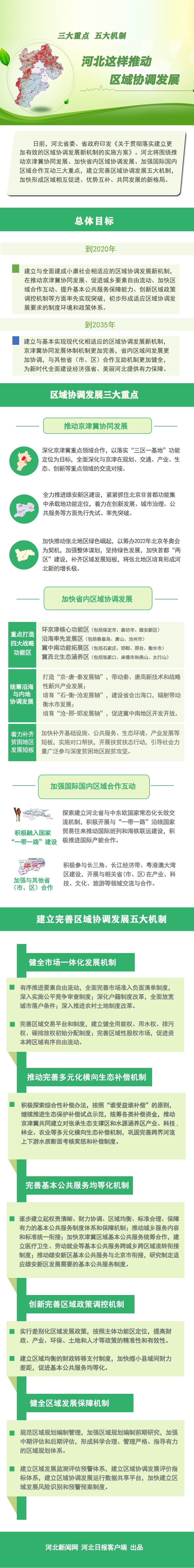 http://www.bdxyx.com/baodingxinwen/35658.html